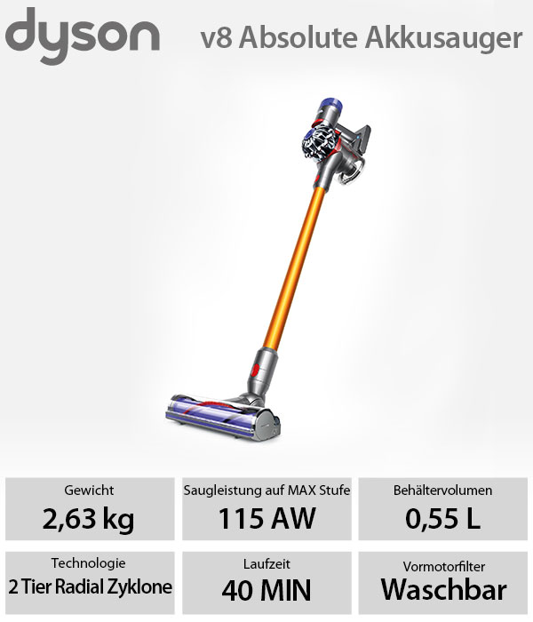 dyson v8 absolute akkusauger handstaubsauger cyclone technologie nachmotorfilter ebay. Black Bedroom Furniture Sets. Home Design Ideas