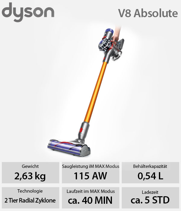 dyson v8 absolute akku handstaubsauger 21 6 v cyclone. Black Bedroom Furniture Sets. Home Design Ideas