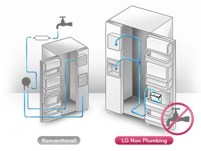 Side By Side Kühlschrank In Ecke : Lg gs nedz side by side deltatecc ihr onlineshop für